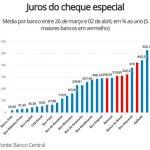 Cheque Especial do Banco Inter - Saiba mais!